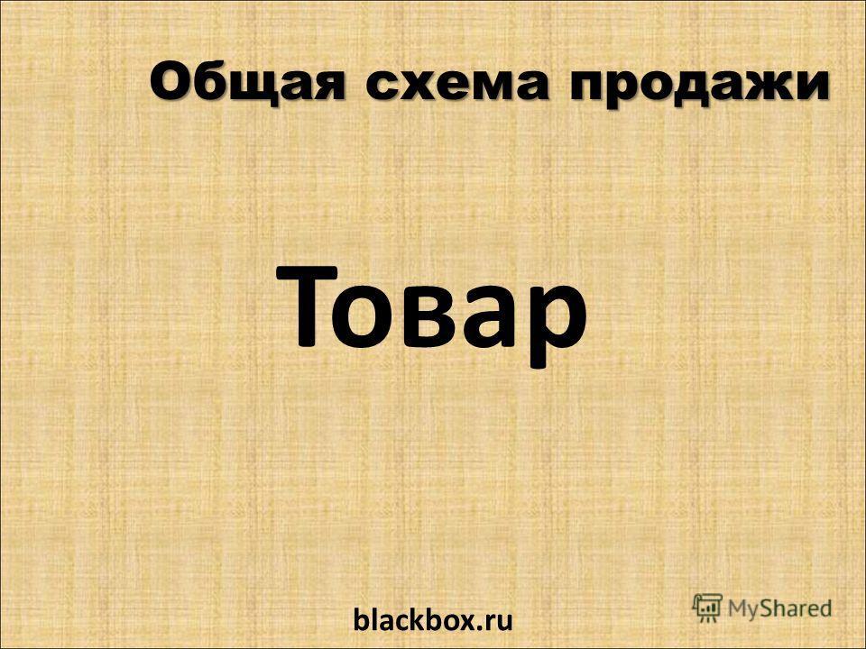 Общая схема продажи Товар blackbox.ru