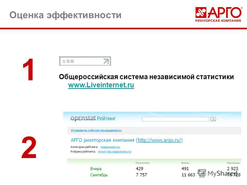Оценка эффективности 2 1 Общероссийская система независимой статистики www.Liveinternet.ru www.Liveinternet.ru