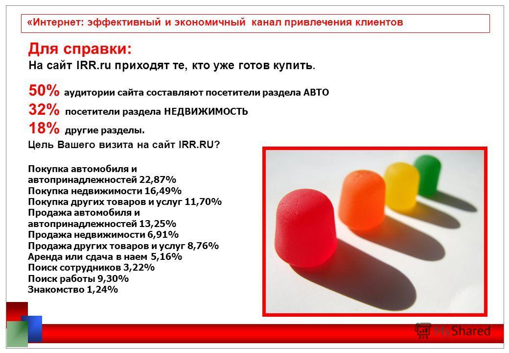 «Интернет: эффективный и экономичный канал привлечения клиентов Для справки: На сайт IRR.ru приходят те, кто уже готов купить. 50% аудитории сайта составляют посетители раздела АВТО 32% посетители раздела НЕДВИЖИМОСТЬ 18% другие разделы. Цель Вашего