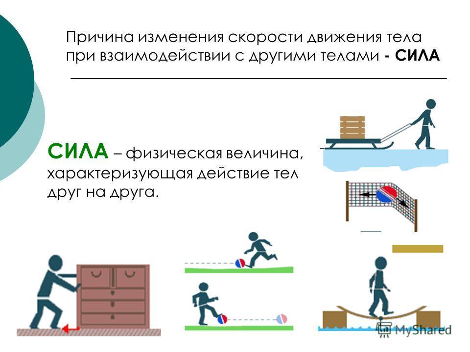 Причина изменения скорости движения тела при взаимодействии с другими телами - СИЛА СИЛА – физическая величина, характеризующая действие тел друг на друга.