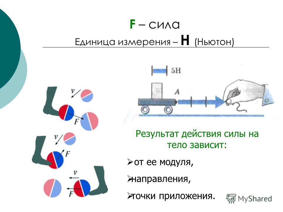 F – сила Единица измерения – Н (Ньютон) Результат действия силы на тело зависит: от ее модуля, направления, точки приложения.