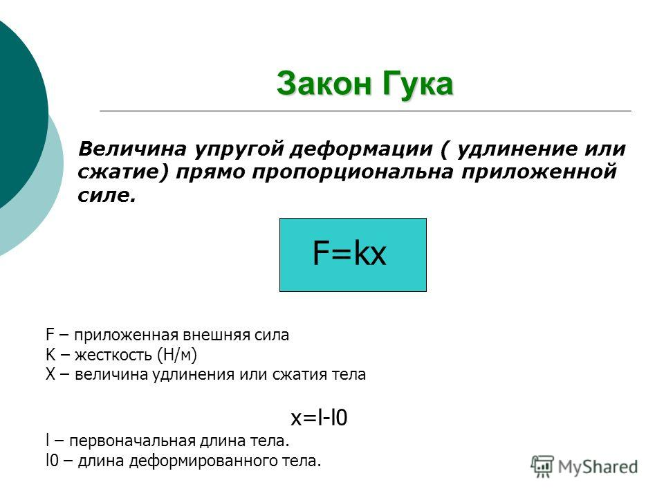 Закон Гука Величина упругой деформации ( удлинение или сжатие) прямо пропорциональна приложенной силе. F – приложенная внешняя сила K – жесткость (Н/м) Х – величина удлинения или сжатия тела х=l-l0 l – первоначальная длина тела. l0 – длина деформиров