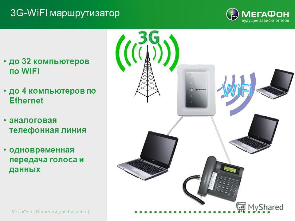 МегаФон | Решения для бизнеса | 3G-WiFI маршрутизатор до 32 компьютеров по WiFi до 4 компьютеров по Ethernet аналоговая телефонная линия одновременная передача голоса и данных