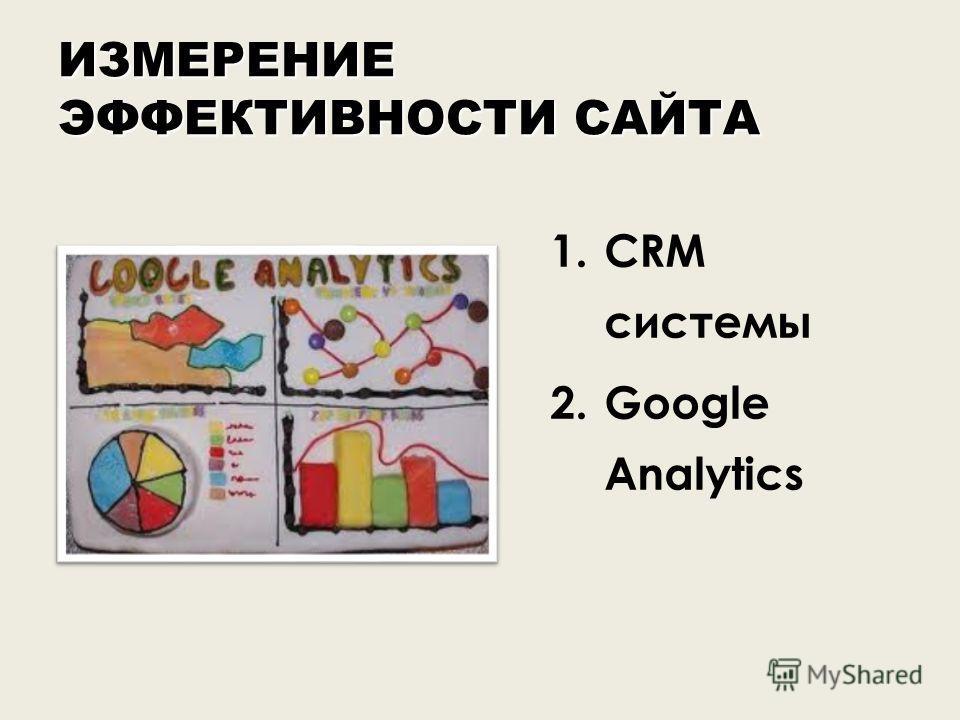 ИЗМЕРЕНИЕ ЭФФЕКТИВНОСТИ САЙТА 1.CRM системы 2.Google Analytics