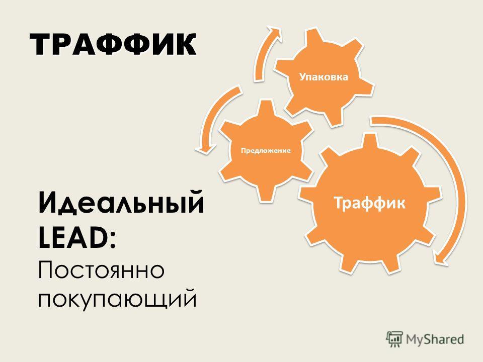 ТРАФФИК Траффик Предложение Упаковка Идеальный LEAD: Постоянно покупающий