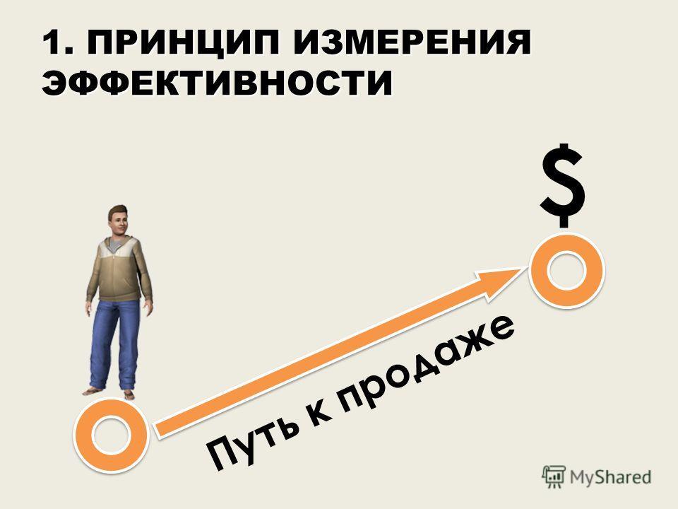1. ПРИНЦИП ИЗМЕРЕНИЯ ЭФФЕКТИВНОСТИ Путь к продаже $