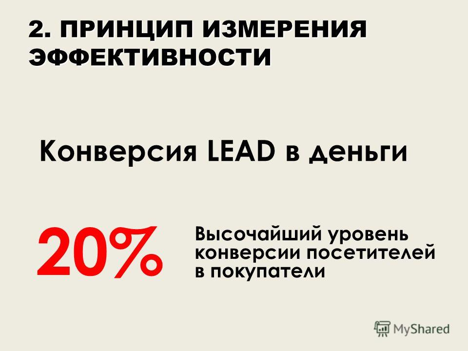 2. ПРИНЦИП ИЗМЕРЕНИЯ ЭФФЕКТИВНОСТИ Конверсия LEAD в деньги Высочайший уровень конверсии посетителей в покупатели 20%