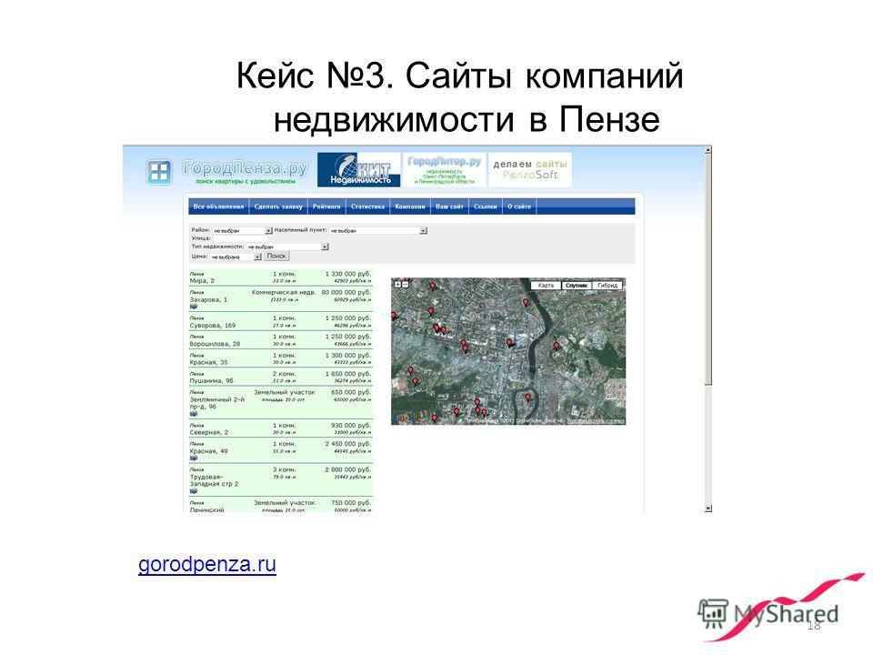 18 Кейс 3. Сайты компаний недвижимости в Пензе gorodpenza.ru