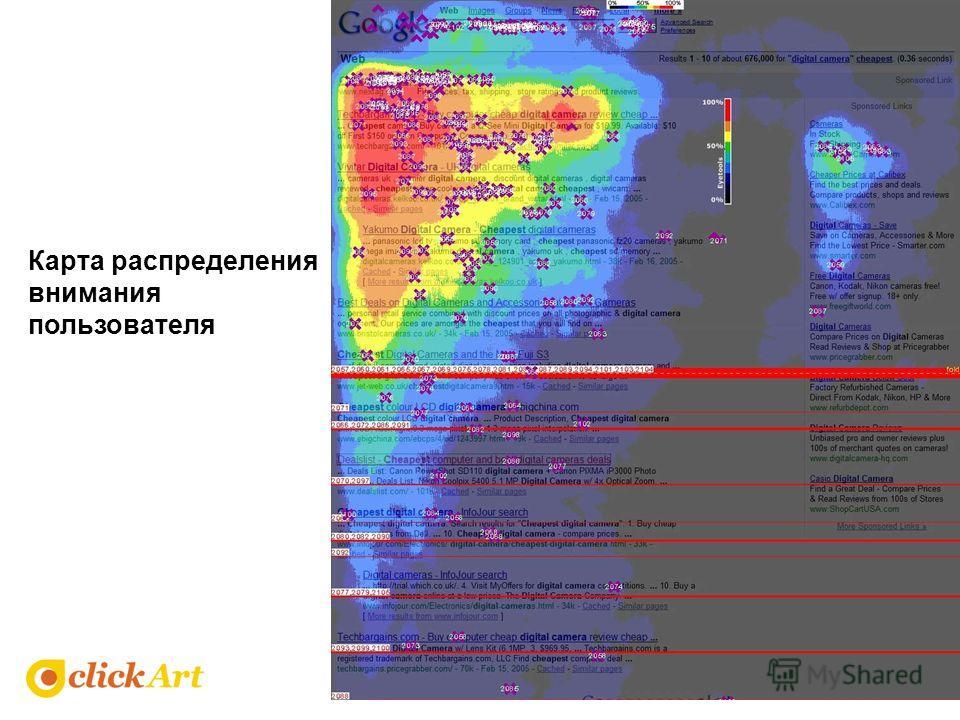 Карта распределения внимания пользователя