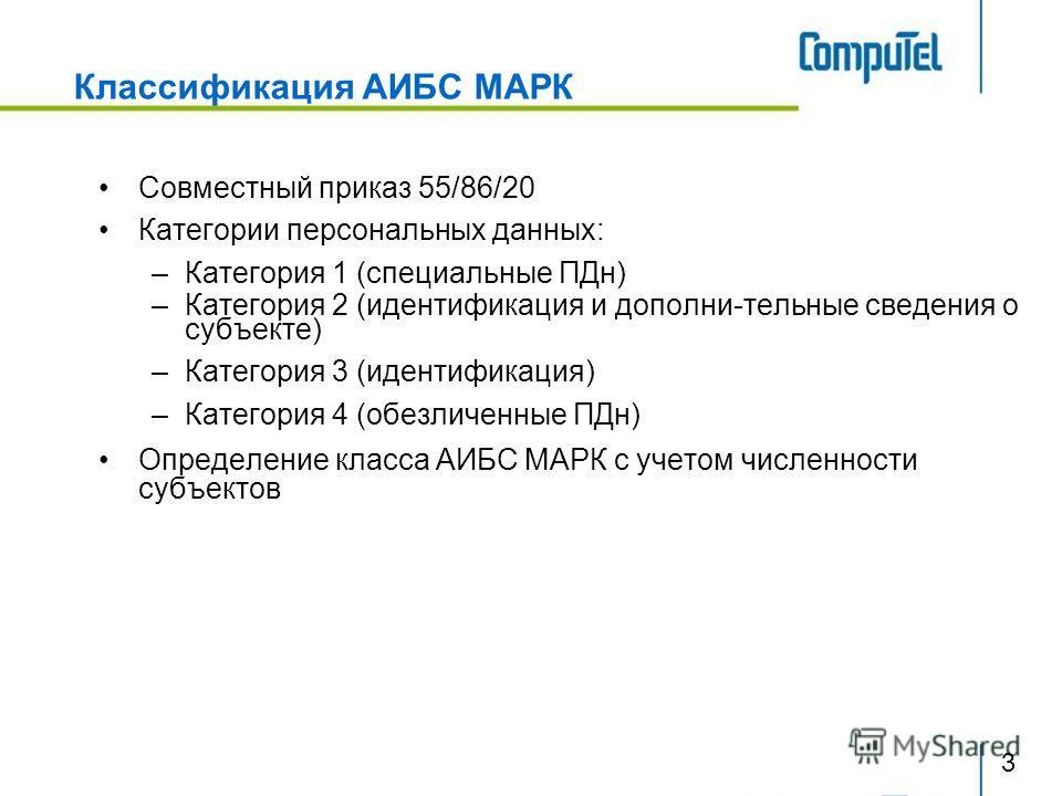 Классификация АИБС МАРК Совместный приказ 55/86/20 Категории персональных данных: –Категория 1 (специальные ПДн) –Категория 2 (идентификация и дополни-тельные сведения о субъекте) –Категория 3 (идентификация) –Категория 4 (обезличенные ПДн) Определен