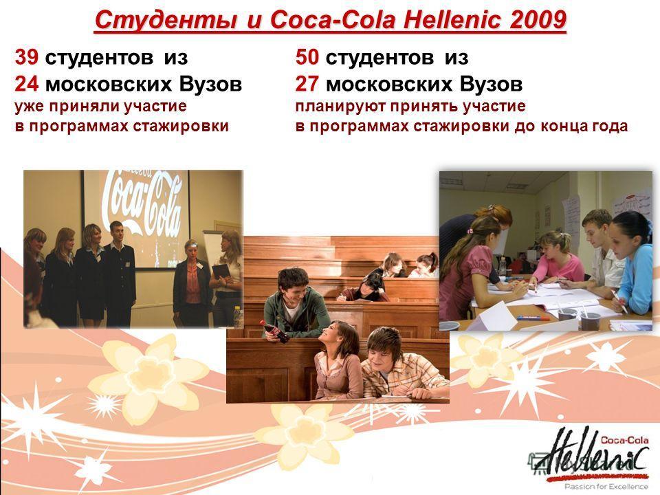Студенты и Coca-Cola Hellenic 2009 39 студентов из 24 московских Вузов уже приняли участие в программах стажировки 50 студентов из 27 московских Вузов планируют принять участие в программах стажировки до конца года