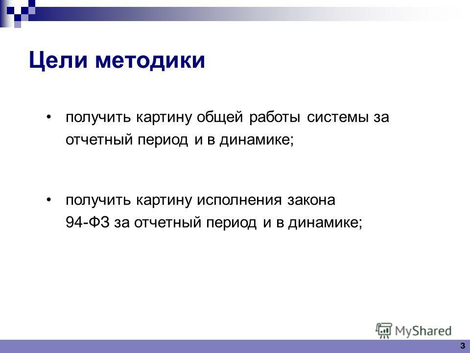 3 получить картину общей работы системы за отчетный период и в динамике; получить картину исполнения закона 94-ФЗ за отчетный период и в динамике; Цели методики