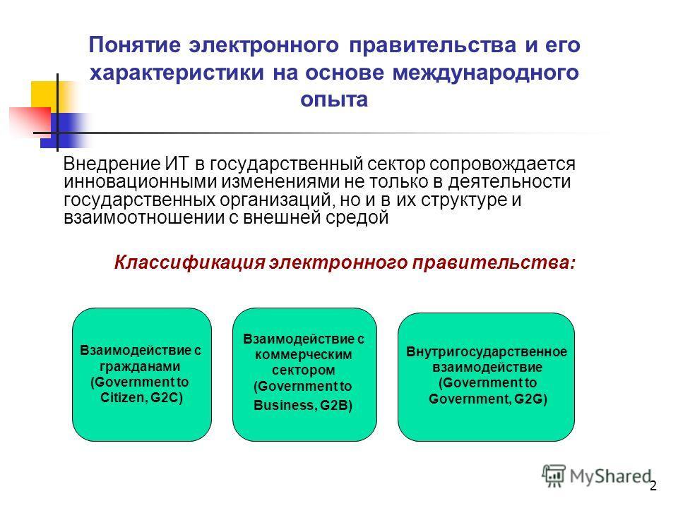 2 Понятие электронного правительства и его характеристики на основе международного опыта Внедрение ИТ в государственный сектор сопровождается инновационными изменениями не только в деятельности государственных организаций, но и в их структуре и взаим