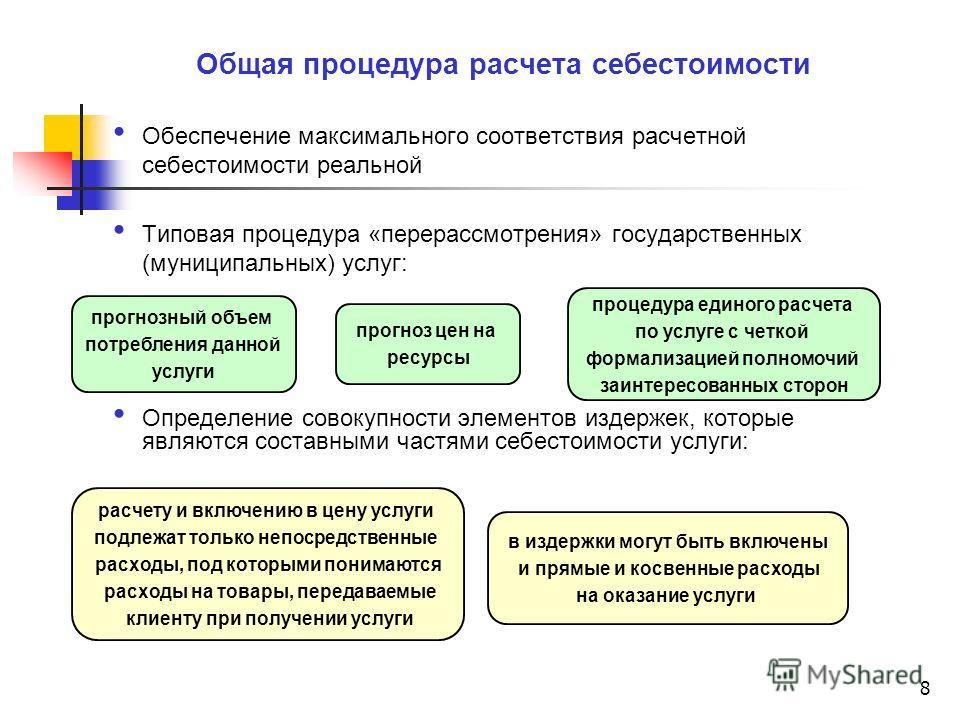 8 Общая процедура расчета себестоимости Обеспечение максимального соответствия расчетной себестоимости реальной Типовая процедура «перерассмотрения» государственных (муниципальных) услуг: Определение совокупности элементов издержек, которые являются