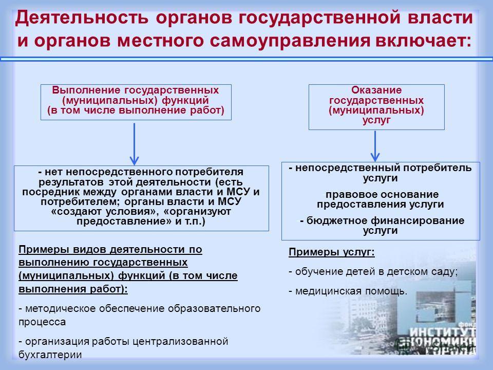 Выполнение государственных (муниципальных) функций (в том числе выполнение работ) Оказание государственных (муниципальных) услуг Примеры видов деятельности по выполнению государственных (муниципальных) функций (в том числе выполнения работ): - методи