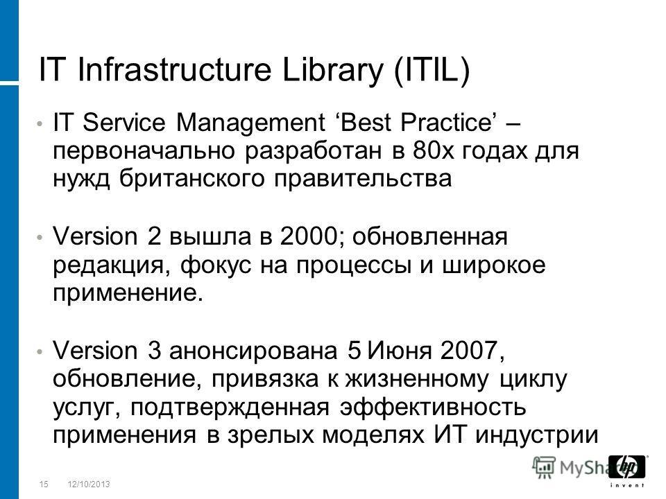 1512/10/2013 IT Infrastructure Library (ITIL) IT Service Management Best Practice – первоначально разработан в 80х годах для нужд британского правительства Version 2 вышла в 2000; обновленная редакция, фокус на процессы и широкое применение. Version