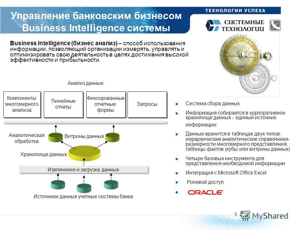 9 Управление банковским бизнесом Business Intelligence системы Система сбора данных Информация собирается в корпоративное хранилище данных - - единый источник информации Данные хранится в таблицах двух типов: иерархические аналитические справочники-