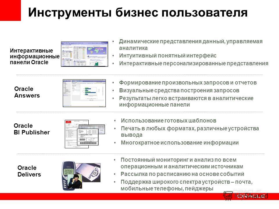Инструменты бизнес пользователя Oracle Delivers Динамические представления данный, управляемая аналитика Интуитивный понятный интерфейс Интерактивные персонализированные представления Интерактивные информационные панели Oracle Oracle Answers Формиров