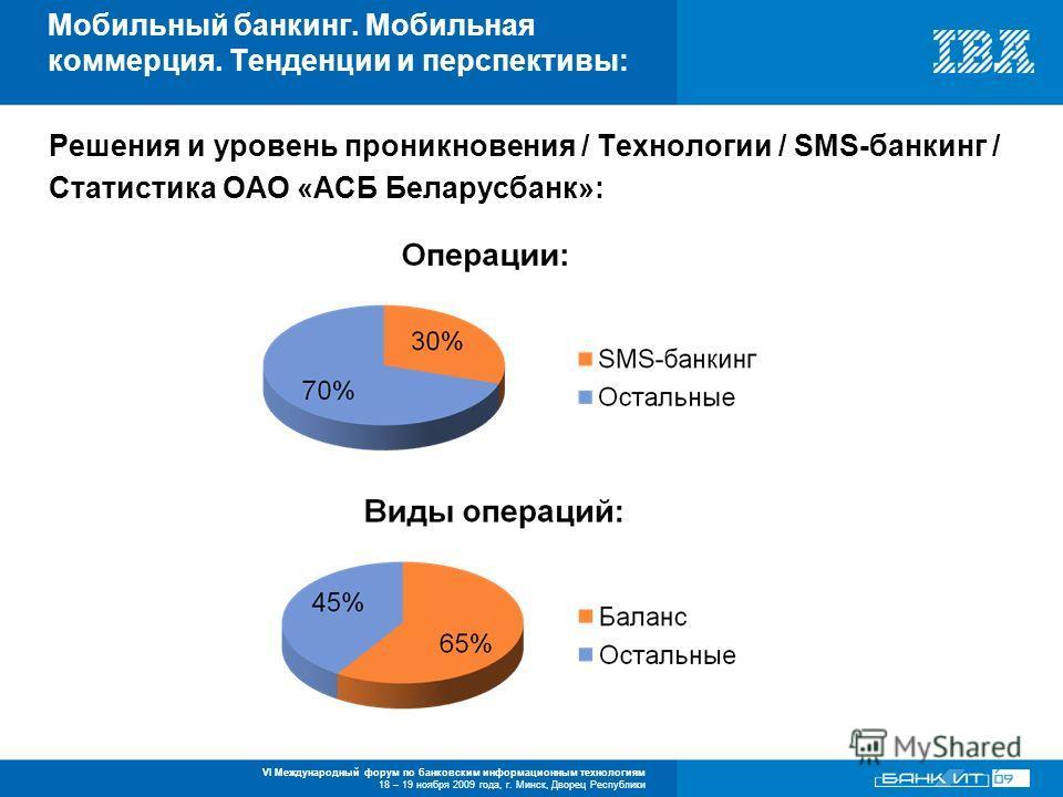 VI Международный форум по банковским информационным технологиям 18 – 19 ноября 2009 года, г. Минск, Дворец Республики Мобильный банкинг. Мобильная коммерция. Тенденции и перспективы: Решения и уровень проникновения / Технологии / SMS-банкинг / Статис