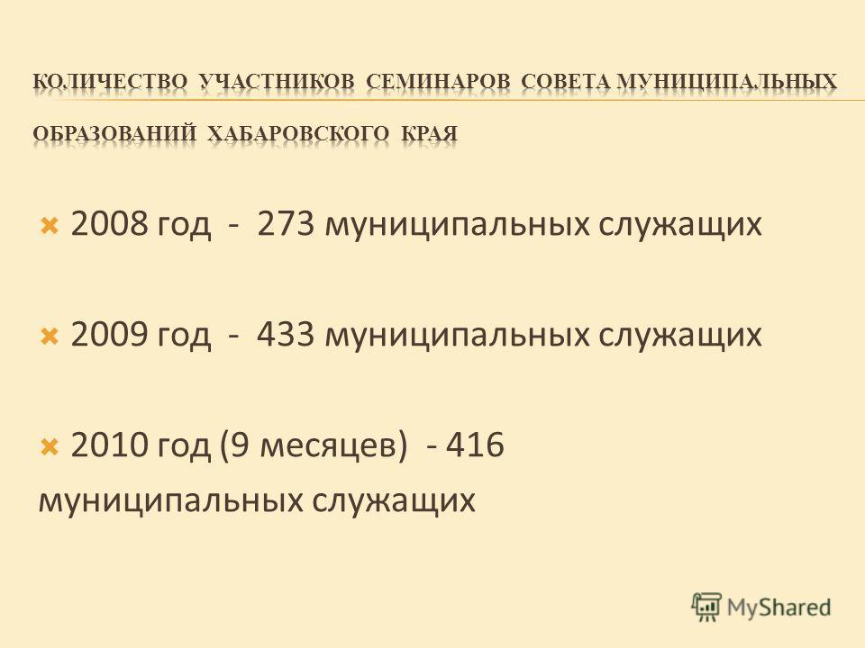 2008 год - 273 муниципальных служащих 2009 год - 433 муниципальных служащих 2010 год (9 месяцев) - 416 муниципальных служащих