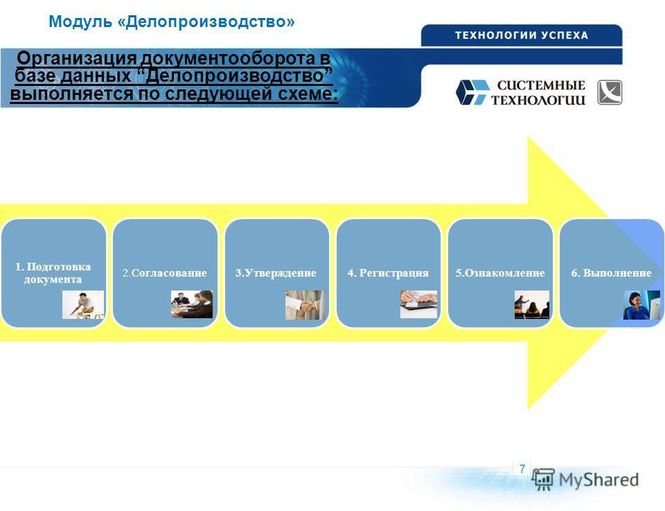 7 Модуль «Делопроизводство» Организация документооборота в базе данных Делопроизводство выполняется по следующей схеме: