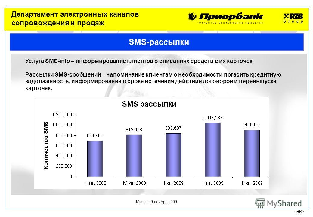 RBBY Минск 19 ноября 2009 Департамент электронных каналов сопровождения и продаж SMS-рассылки Услуга SMS-info – информирование клиентов о списаниях средств с их карточек. Рассылки SMS-сообщений – напоминание клиентам о необходимости погасить кредитну