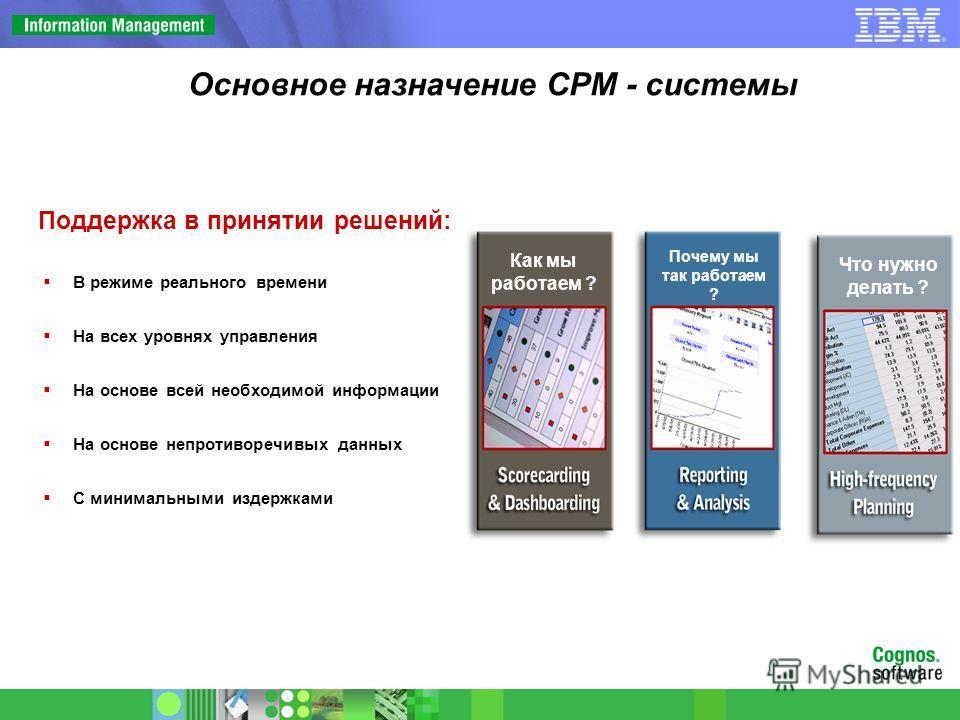 Основное назначение CPM - системы В режиме реального времени На всех уровнях управления На основе всей необходимой информации На основе непротиворечивых данных С минимальными издержками Поддержка в принятии решений: Почему мы так работаем ? Как мы ра