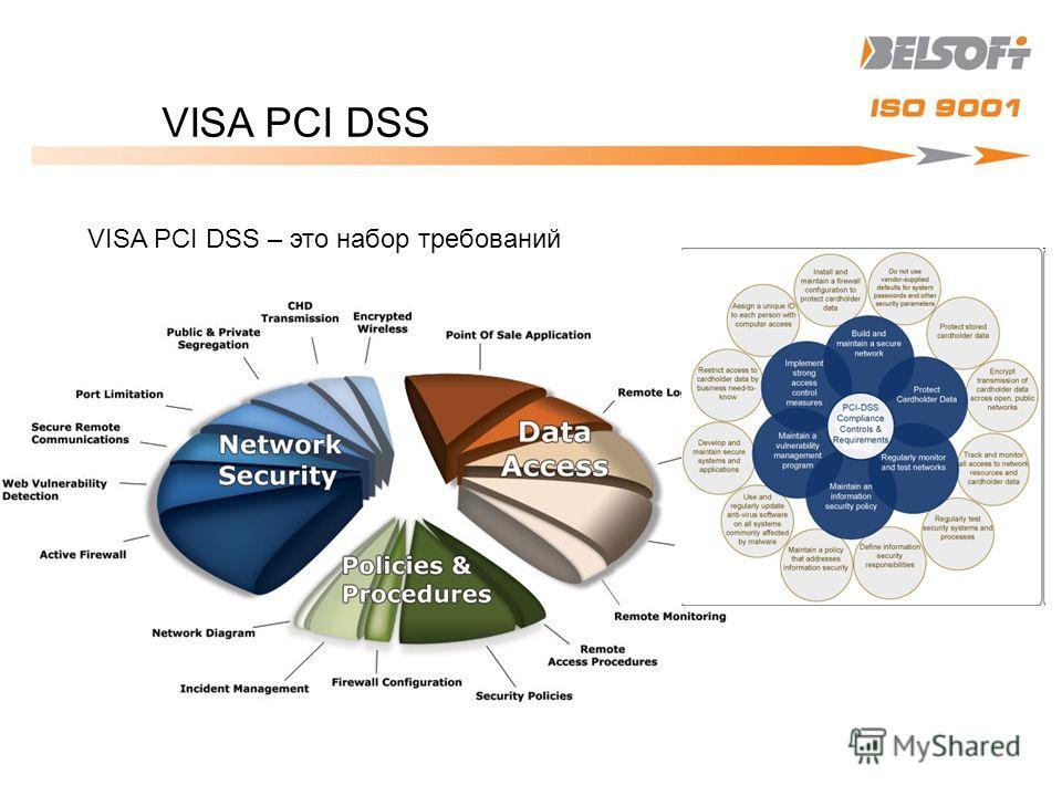 VISA PCI DSS VISA PCI DSS – это набор требований