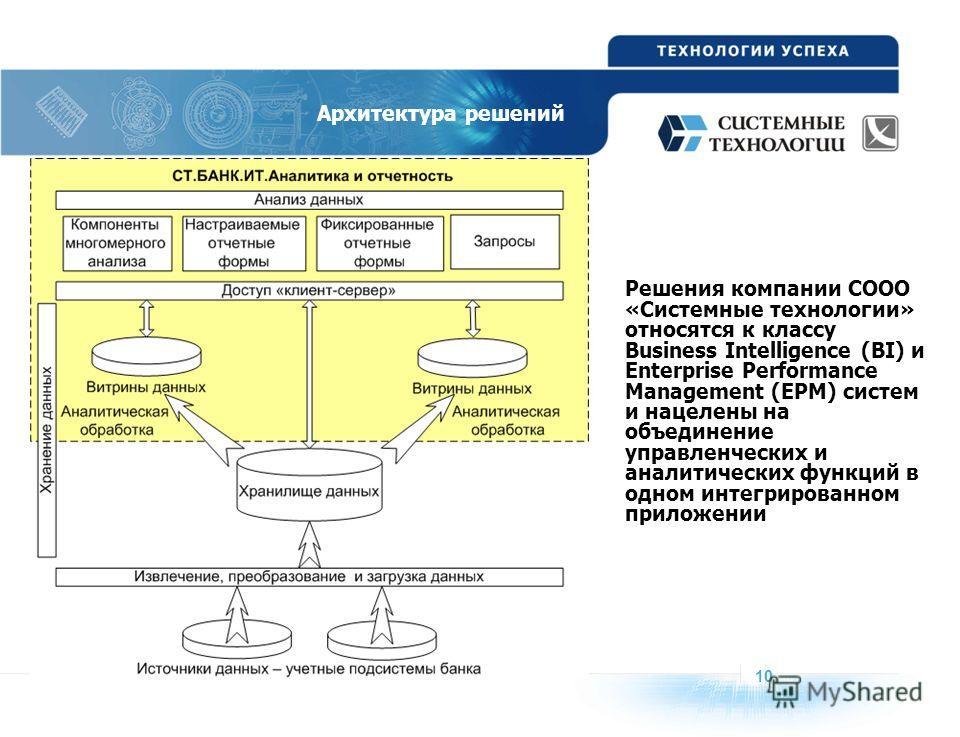 10 Архитектура решений Решения компании СООО «Системные технологии» относятся к классу Business Intelligence (BI) и Enterprise Performance Management (EPM) систем и нацелены на объединение управленческих и аналитических функций в одном интегрированно