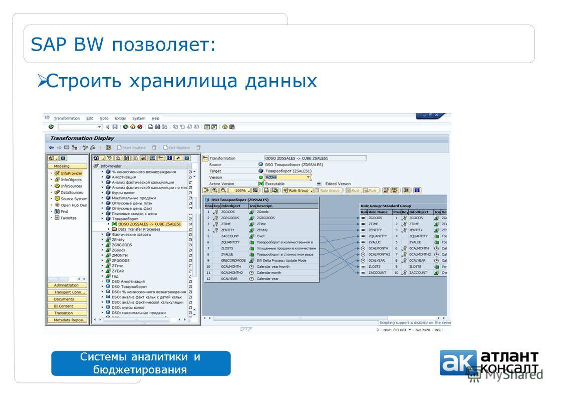 Системы аналитики и бюджетирования SAP BW позволяет: Строить хранилища данных