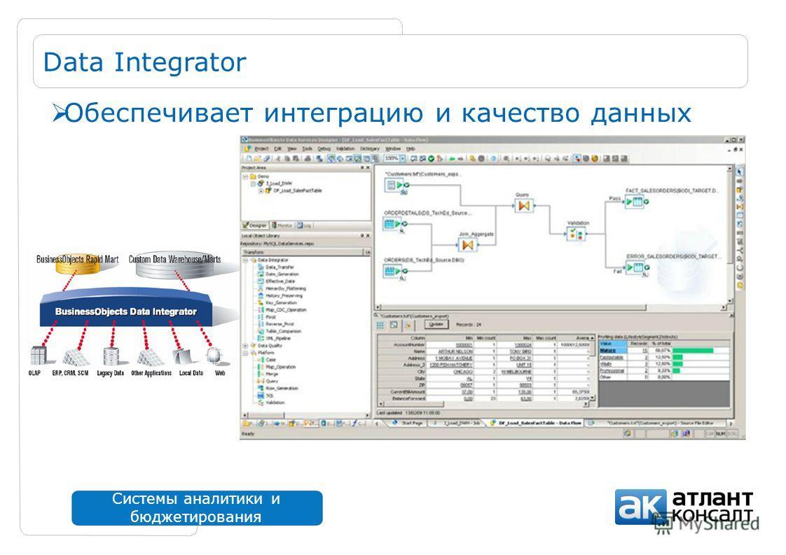 Системы аналитики и бюджетирования Data Integrator Обеспечивает интеграцию и качество данных