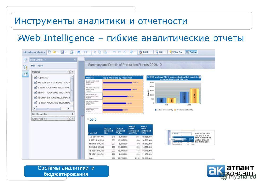 Системы аналитики и бюджетирования Инструменты аналитики и отчетности Web Intelligence – гибкие аналитические отчеты