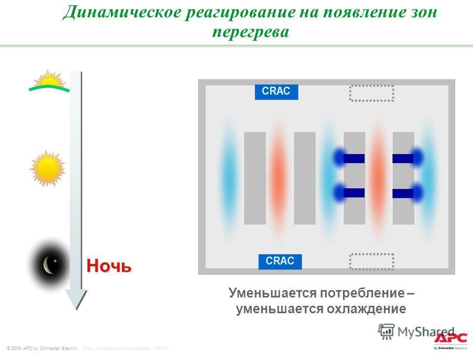 © 2009 APC by Schneider Electric Core | Virtualization-Consolidation | Rev 0 Ночь Уменьшается потребление – уменьшается охлаждение Динамическое реагирование на появление зон перегрева