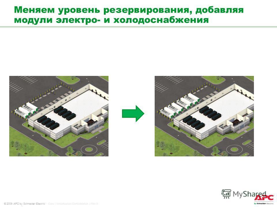 © 2009 APC by Schneider Electric Core | Virtualization-Consolidation | Rev 0 Меняем уровень резервирования, добавляя модули электро- и холодоснабжения