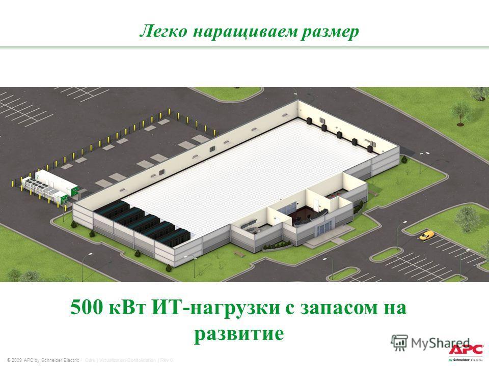 © 2009 APC by Schneider Electric Core | Virtualization-Consolidation | Rev 0 500 кВт ИТ-нагрузки с запасом на развитие Легко наращиваем размер