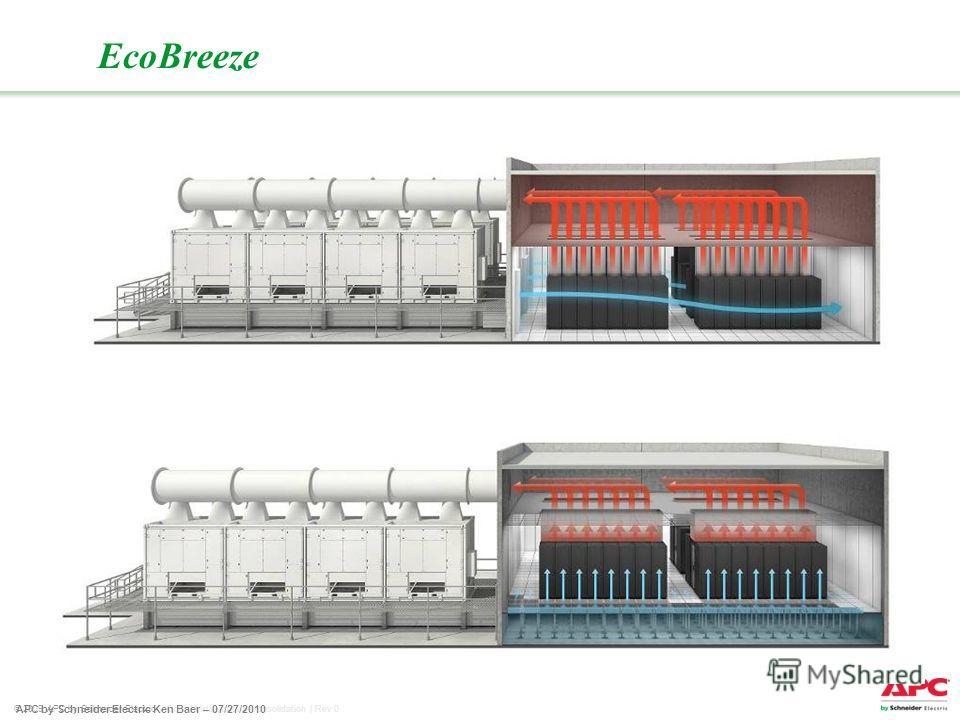 © 2009 APC by Schneider Electric Core | Virtualization-Consolidation | Rev 0 APC by Schneider Electric– Ken Baer – 07/27/2010 EcoBreeze