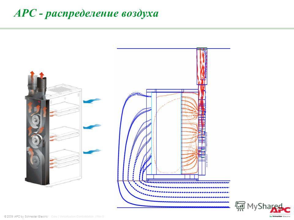 © 2009 APC by Schneider Electric Core | Virtualization-Consolidation | Rev 0 APC - распределение воздуха