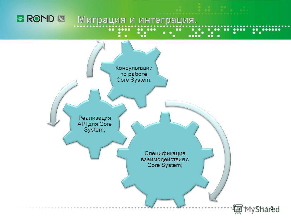 6 Спецификация взаимодействия с Core System; Реализация API для Core System; Консультации по работе Core System.