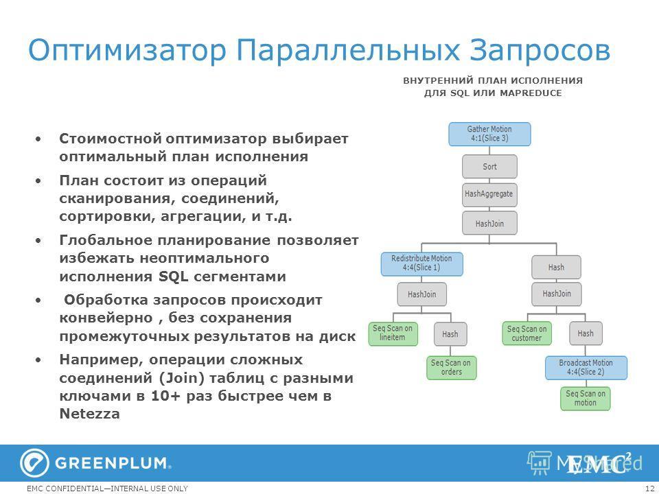 12EMC CONFIDENTIALINTERNAL USE ONLY Оптимизатор Параллельных Запросов Стоимостной оптимизатор выбирает оптимальный план исполнения План состоит из операций сканирования, соединений, сортировки, агрегации, и т.д. Глобальное планирование позволяет избе