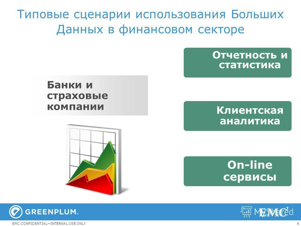 4EMC CONFIDENTIALINTERNAL USE ONLY Типовые сценарии использования Больших Данных в финансовом секторе Банки и страховые компании Клиентская аналитика Отчетность и статистика On-line сервисы