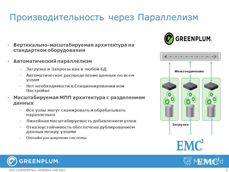 9EMC CONFIDENTIALINTERNAL USE ONLY Производительность через Параллелизм Вертикально-масштабируемая архитектура на стандартном оборудовании Автоматический параллелизм – Загрузка и Запросы как в любой БД – Автоматическое распределение данных по всем уз