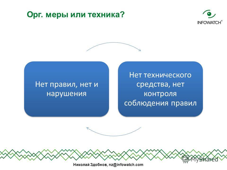 Николай Здобнов, nz@infowatch.com Нет правил, нет и нарушения Нет технического средства, нет контроля соблюдения правил Орг. меры или техника?