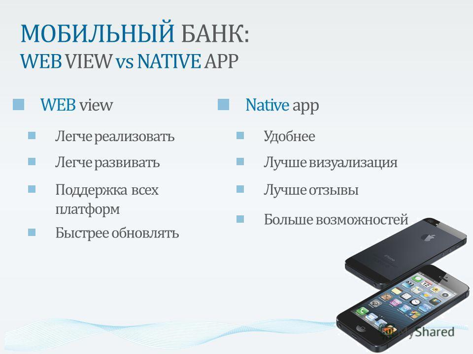 МОБИЛЬНЫЙ БАНК: WEB VIEW vs NATIVE APP WEB viewNative app Легче реализовать Поддержка всех платформ Легче развивать Быстрее обновлять Удобнее Лучше отзывы Лучше визуализация Больше возможностей