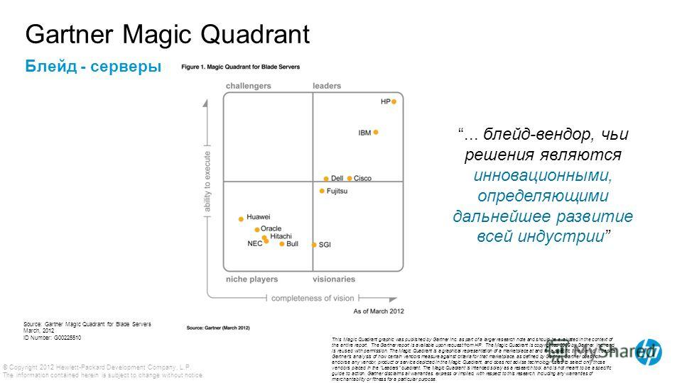 © Copyright 2012 Hewlett-Packard Development Company, L.P. The information contained herein is subject to change without notice. Блейд - серверы Gartner Magic Quadrant This Magic Quadrant graphic was published by Gartner Inc. as part of a larger rese