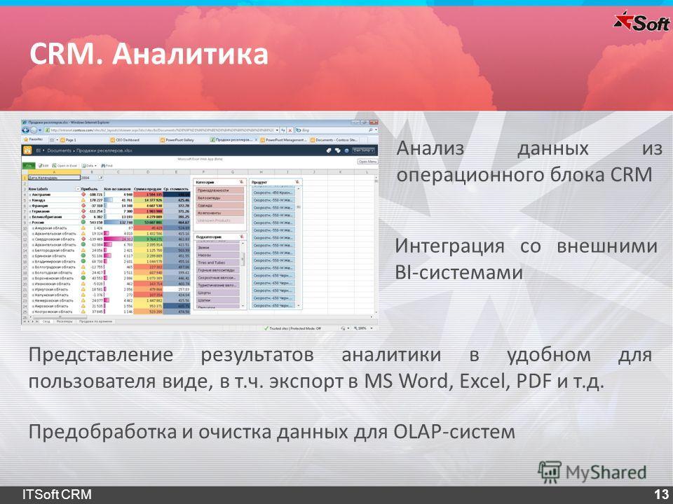13ITSoft CRM CRM. Аналитика Интеграция со внешними BI-системами Анализ данных из операционного блока CRM Представление результатов аналитики в удобном для пользователя виде, в т.ч. экспорт в MS Word, Excel, PDF и т.д. Предобработка и очистка данных д