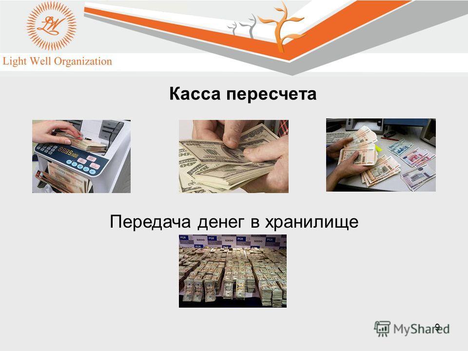9 Касса пересчета Передача денег в хранилище