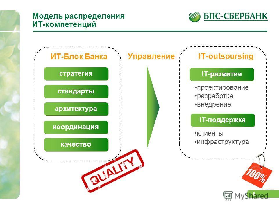 6 Модель распределения ИТ-компетенций IT-развитие IT-поддержка стратегия стандарты архитектура координация качество IT-outsoursing ИТ-Блок Банка Управление проектирование разработка внедрение клиенты инфраструктура