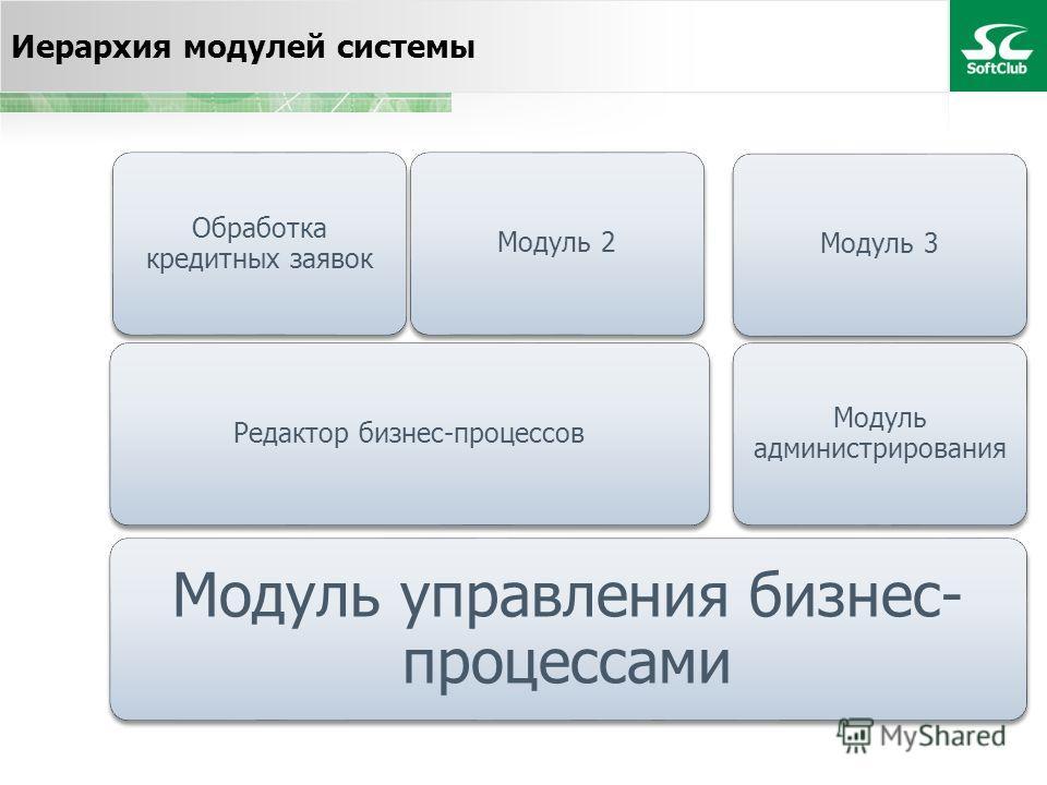 Иерархия модулей системы Модуль управления бизнес- процессами Редактор бизнес-процессов Обработка кредитных заявок Модуль 2 Модуль администрирования Модуль 3