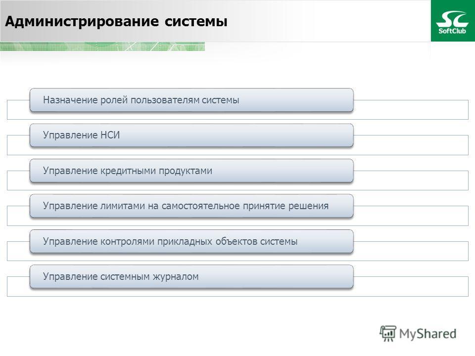 Администрирование системы Назначение ролей пользователям системыУправление НСИУправление кредитными продуктамиУправление лимитами на самостоятельное принятие решенияУправление контролями прикладных объектов системыУправление системным журналом