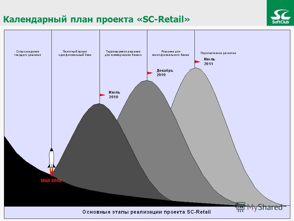 13 Календарный план проекта «SC-Retail»